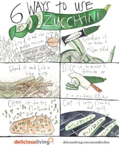 info graphic on ways to cook zucchini
