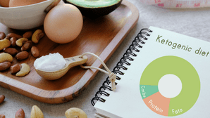 food and graph describing the Keto Diet